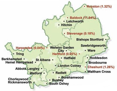 Counselling in Herfordshire